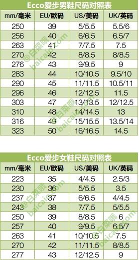 ECCO 爱步 BIOM系列 男士防泼水高尔夫休闲鞋  .99 到手¥620