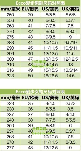 ECCO 爱步 女士真皮休闲运动鞋 .37(.22  下单8折)  到手¥505